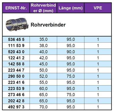 Rohrverbinder, Abgasanlage ERNST 223539 Bild 3